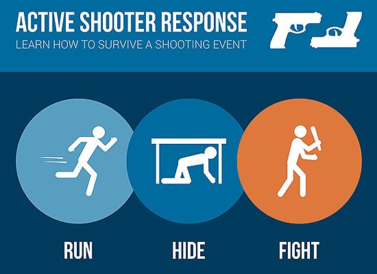 Active Shooter RunHideFight